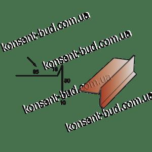 ТБЧ-4 Торцевая под битумную черепицу (2м. пог.)